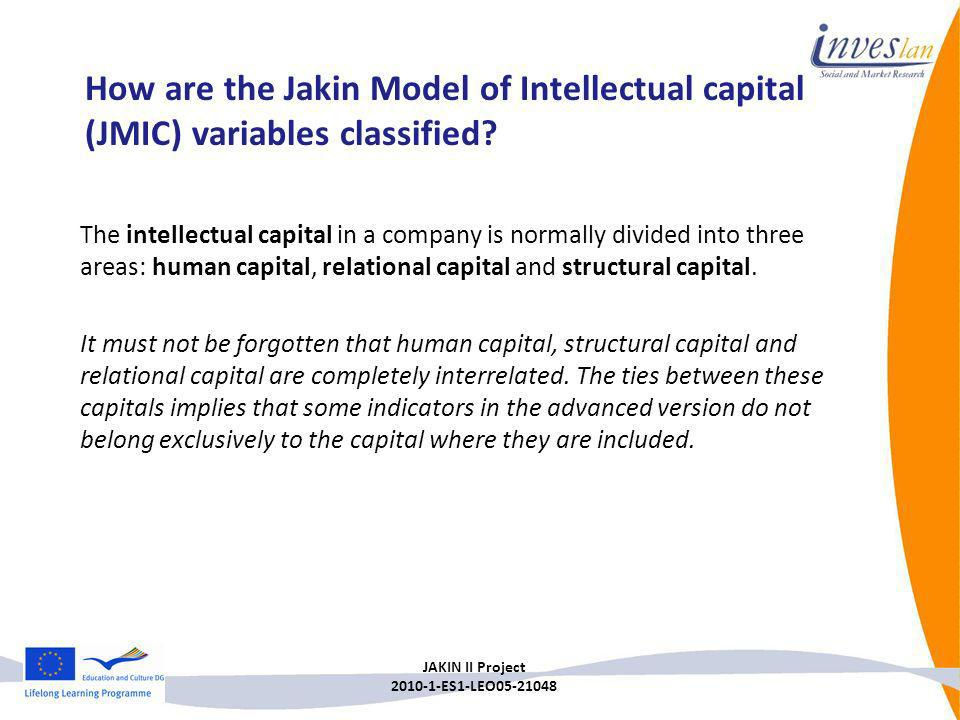 How are the Jakin Model of Intellectual capital (JMIC) variables classified