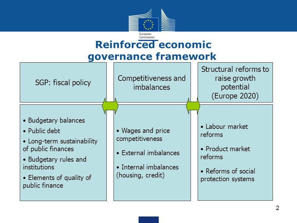 Reinforced economic governance framework