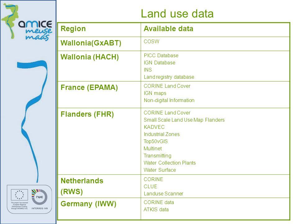 Land use data Region Available data Wallonia(GxABT) Wallonia (HACH)