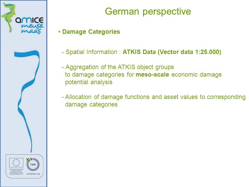 German perspective Damage Categories