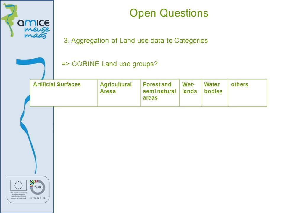 Open Questions 3. Aggregation of Land use data to Categories