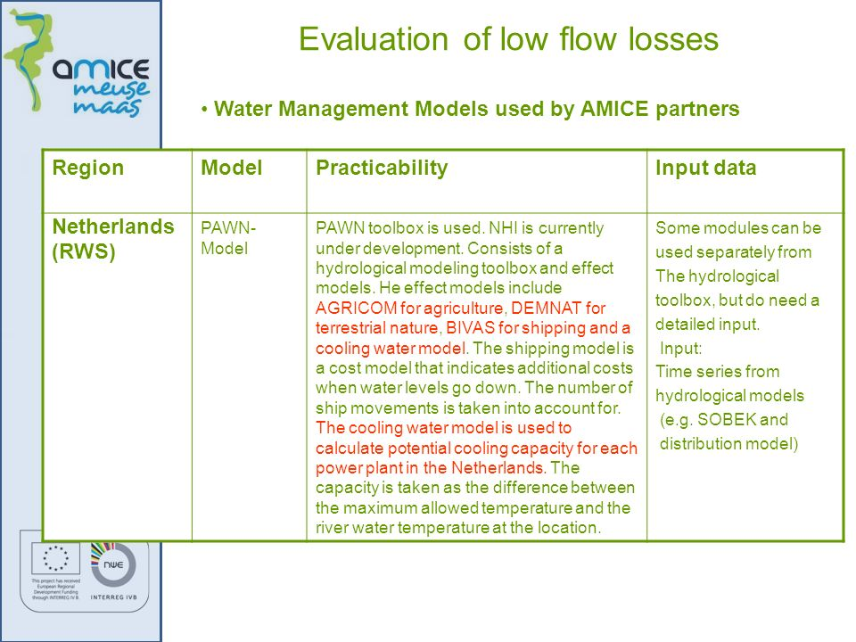 Evaluation of low flow losses