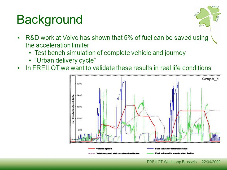 Background R&D work at Volvo has shown that 5% of fuel can be saved using the acceleration limiter.