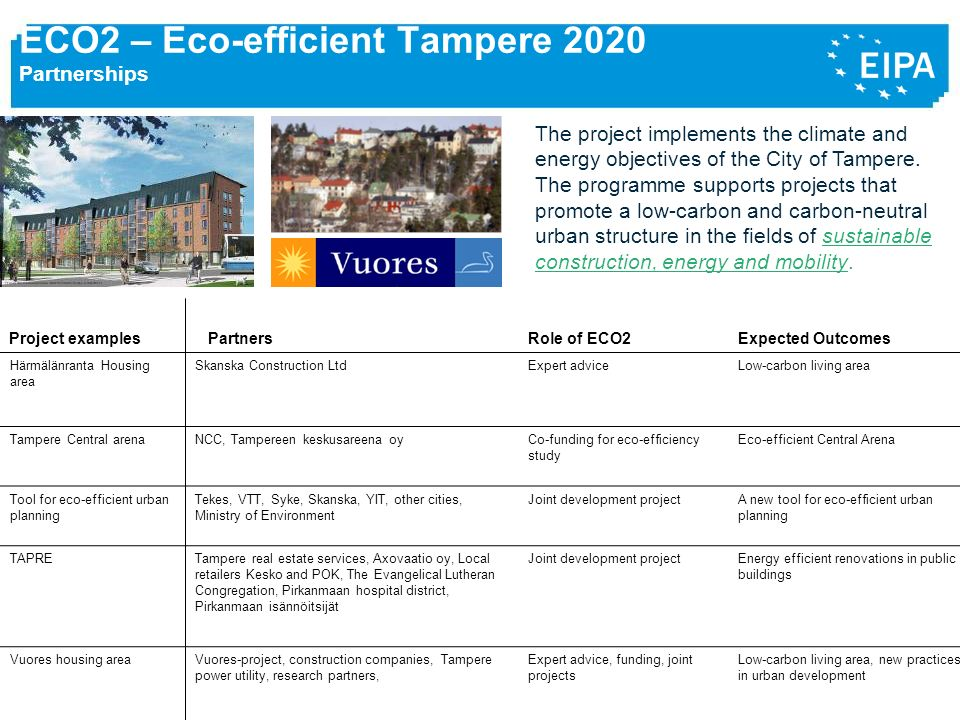ECO2 – Eco-efficient Tampere 2020 Partnerships