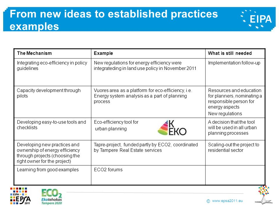 From new ideas to established practices examples