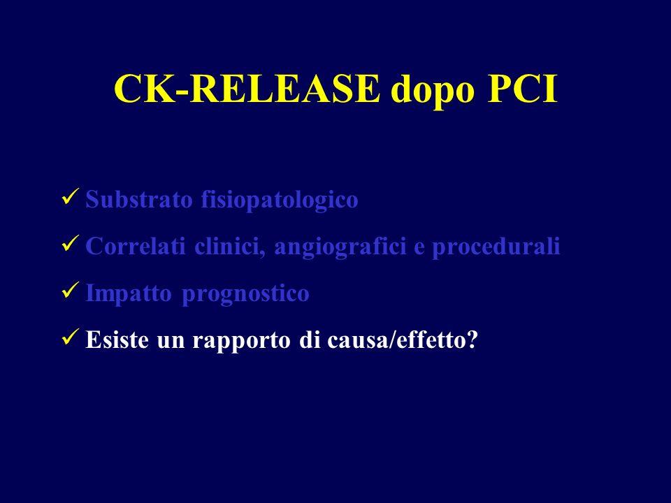 CK-RELEASE dopo PCI Substrato fisiopatologico