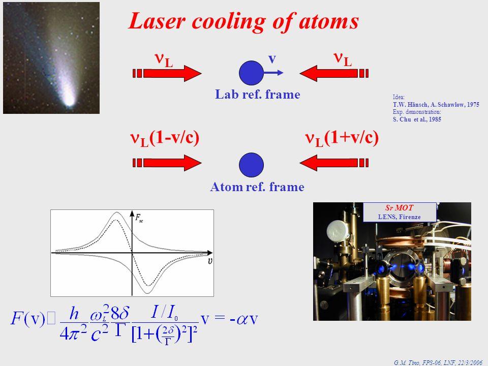 Laser cooling of atoms nL nL nL(1-v/c) nL(1+v/c) v Lab ref. frame