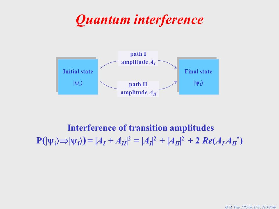 Quantum interference Interference of transition amplitudes
