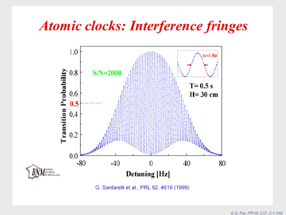 Atomic clocks: Interference fringes