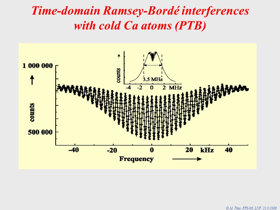 Time-domain Ramsey-Bordé interferences with cold Ca atoms (PTB)