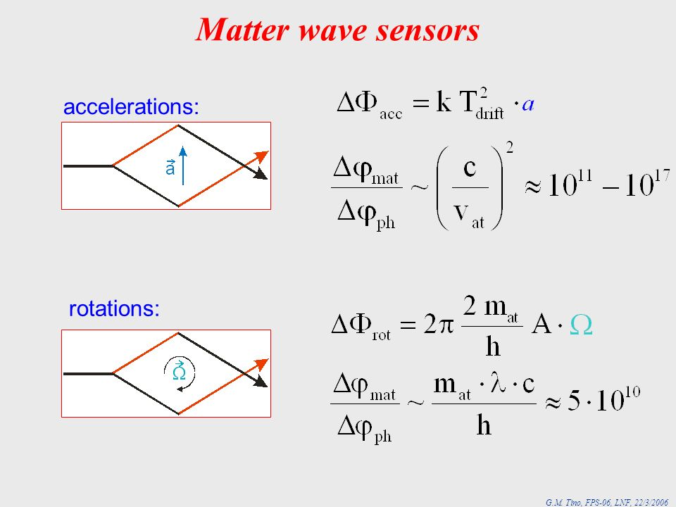 Matter wave sensors accelerations: rotations: