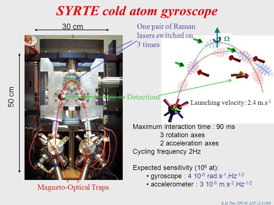 SYRTE cold atom gyroscope