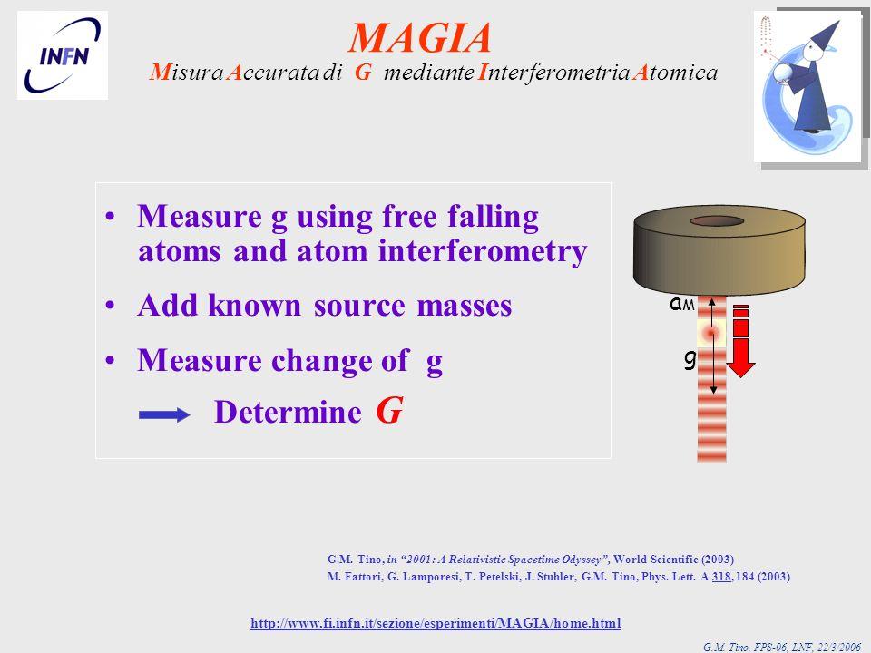 MAGIA Measure g using free falling atoms and atom interferometry