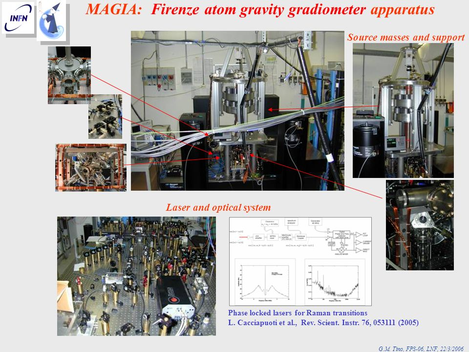 MAGIA: Firenze atom gravity gradiometer apparatus