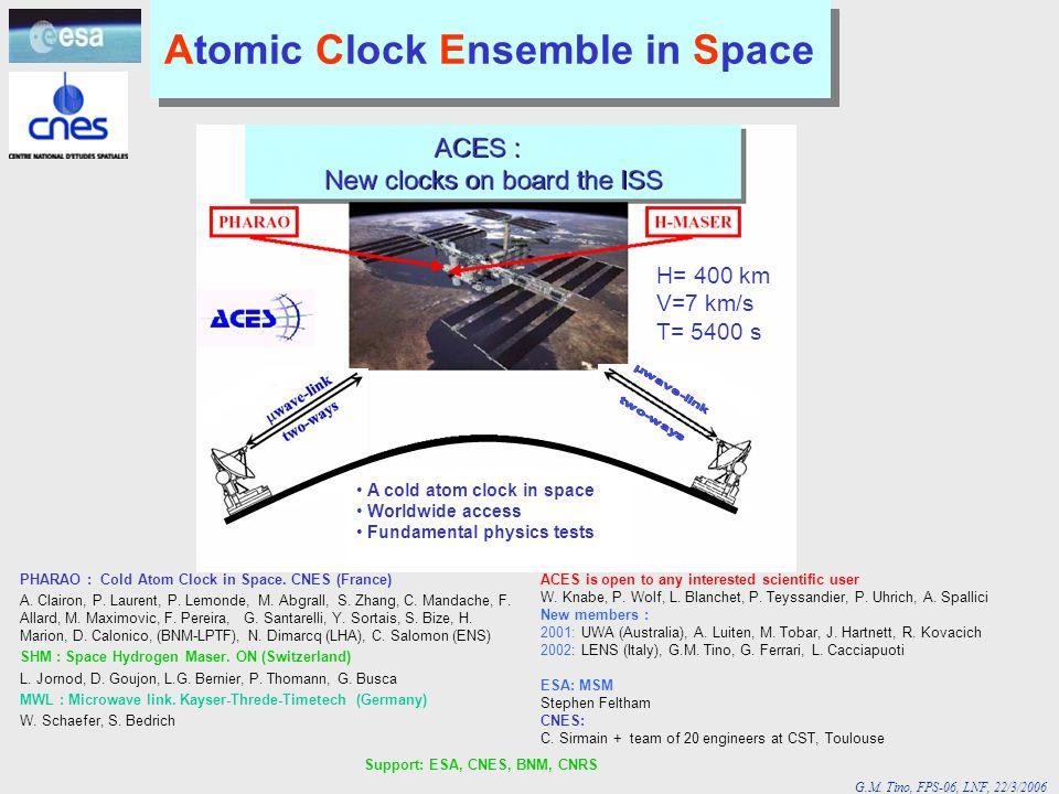 Atomic Clock Ensemble in Space