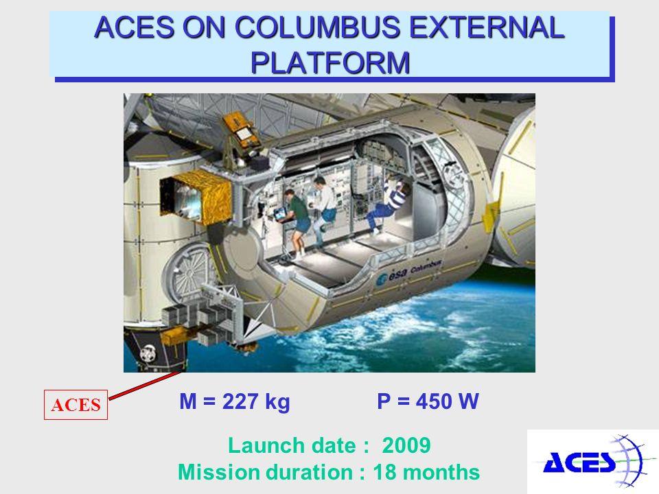 ACES ON COLUMBUS EXTERNAL PLATFORM