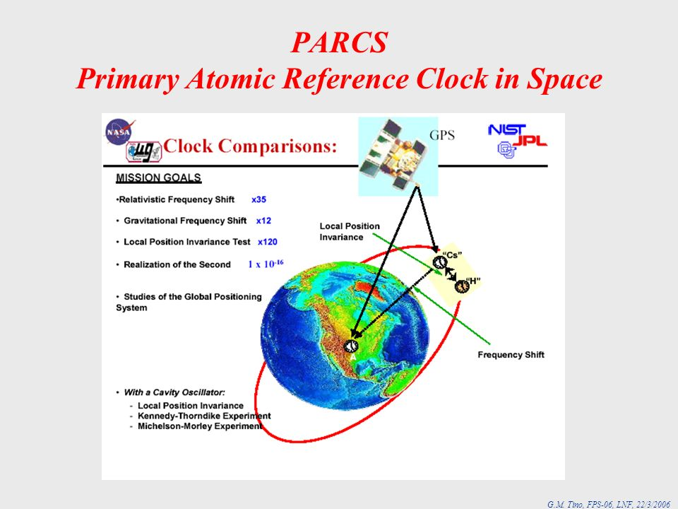 PARCS Primary Atomic Reference Clock in Space