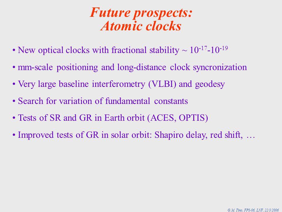 Future prospects: Atomic clocks