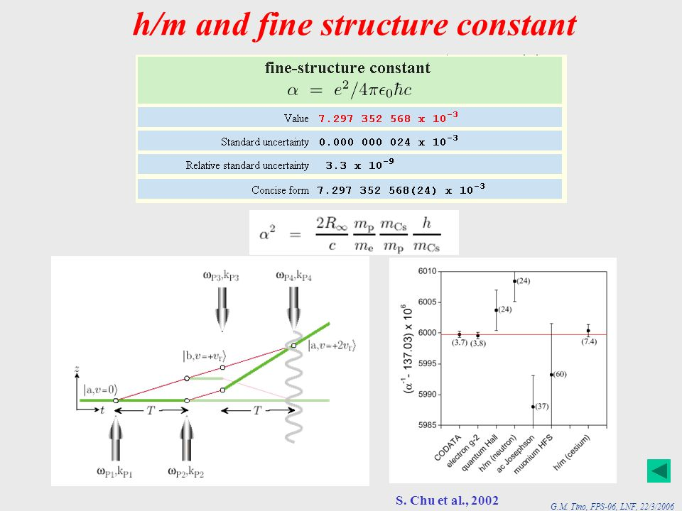 h/m and fine structure constant