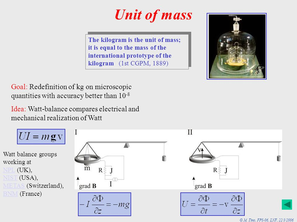 Unit of mass The kilogram is the unit of mass; it is equal to the mass of the international prototype of the kilogram (1st CGPM, 1889)