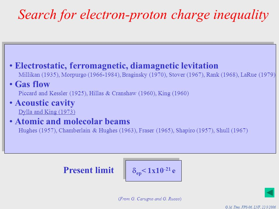 Search for electron-proton charge inequality