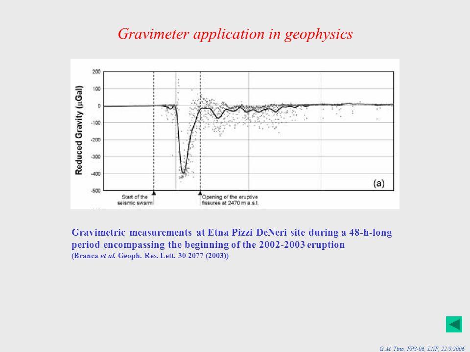 Gravimeter application in geophysics