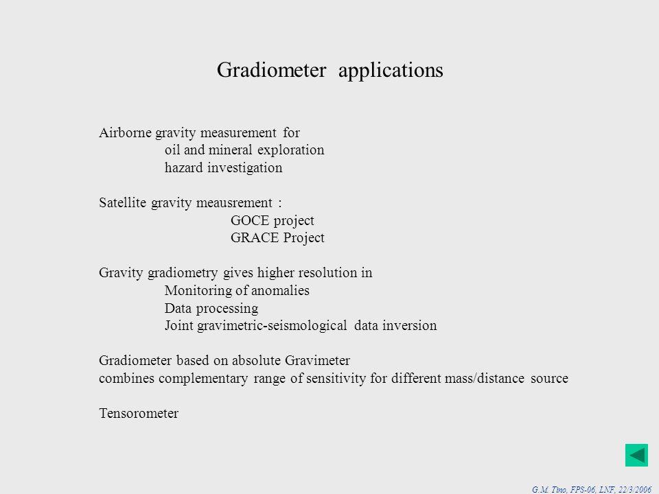 Gradiometer applications