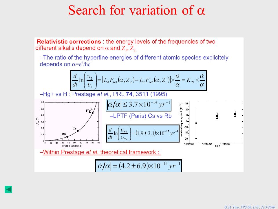 Search for variation of a