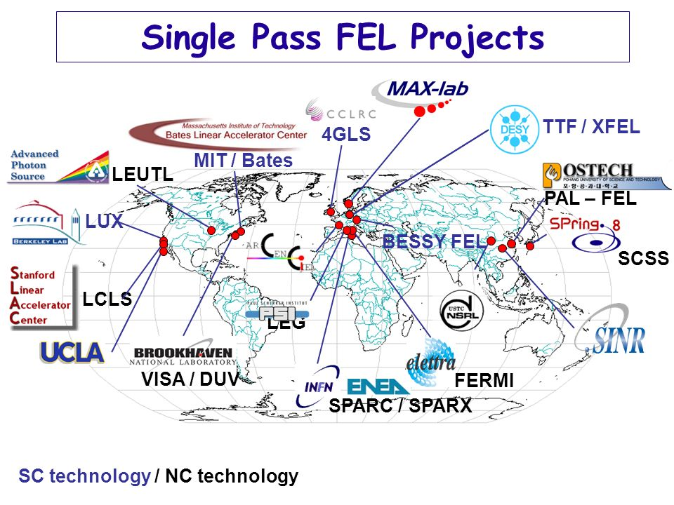 Single Pass FEL Projects