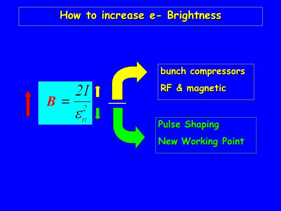 How to increase e- Brightness