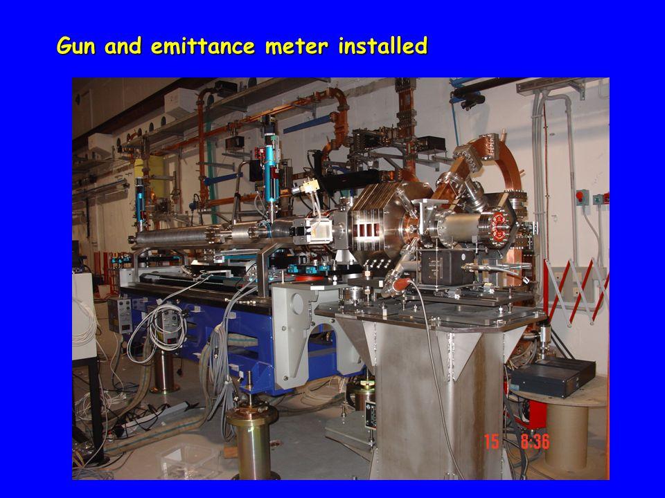 Gun and emittance meter installed
