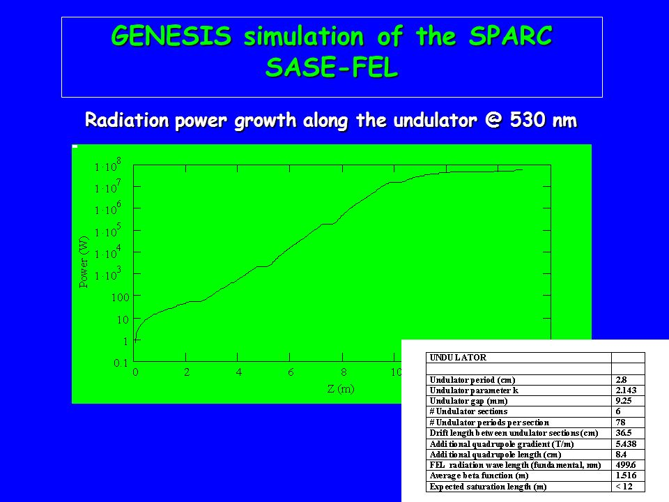 GENESIS simulation of the SPARC SASE-FEL