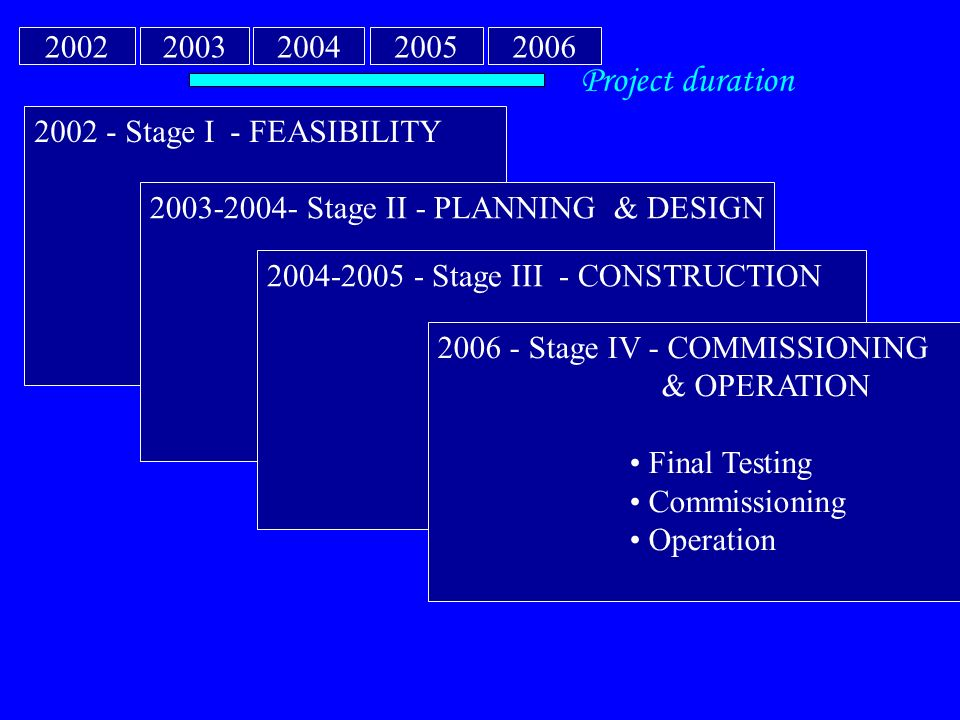 Project duration 2002 2003 2004 2005 2006 2002 - Stage I - FEASIBILITY