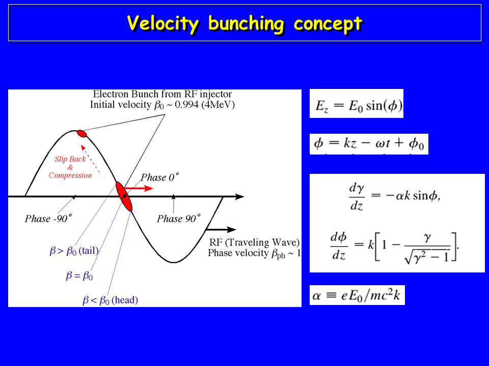 Velocity bunching concept