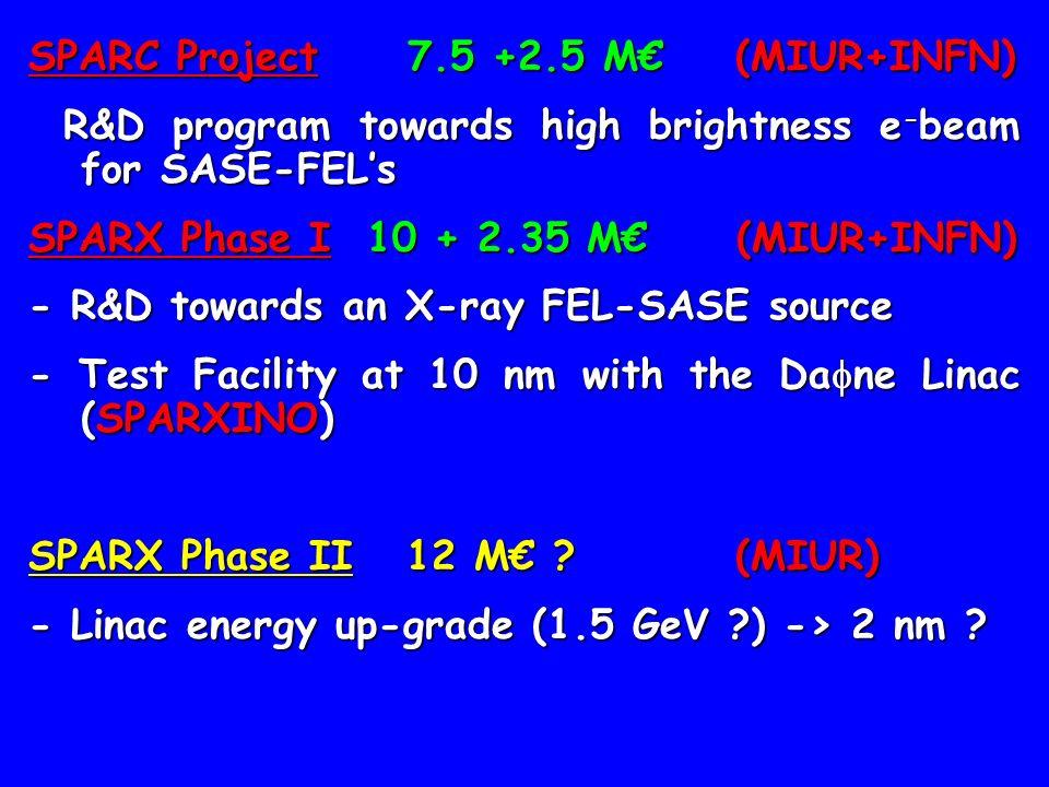 SPARC Project 7.5 +2.5 M€ (MIUR+INFN)
