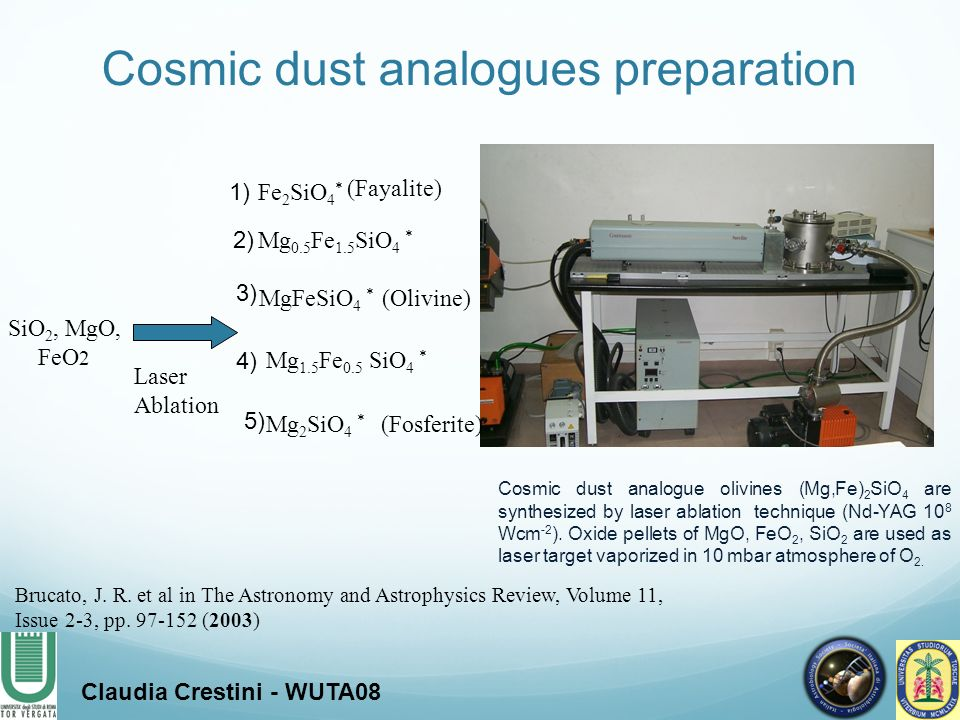 Cosmic dust analogues preparation