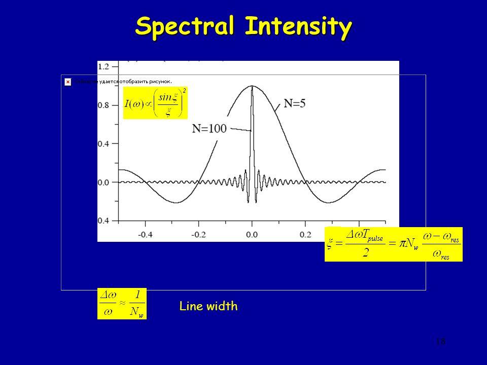 Spectral Intensity Line width prova