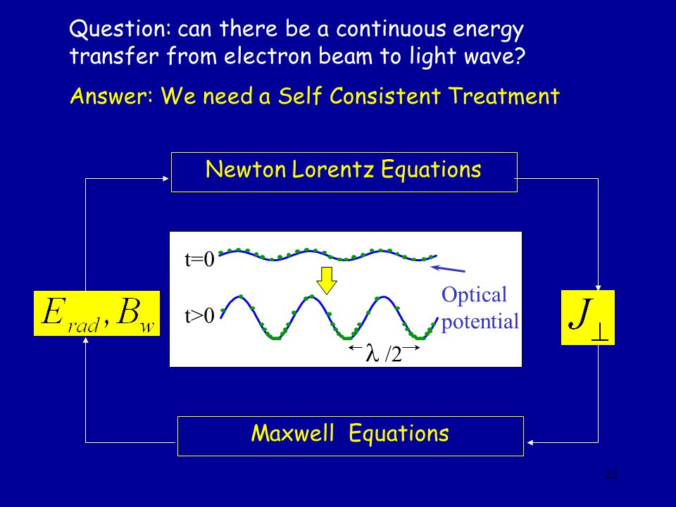 Newton Lorentz Equations