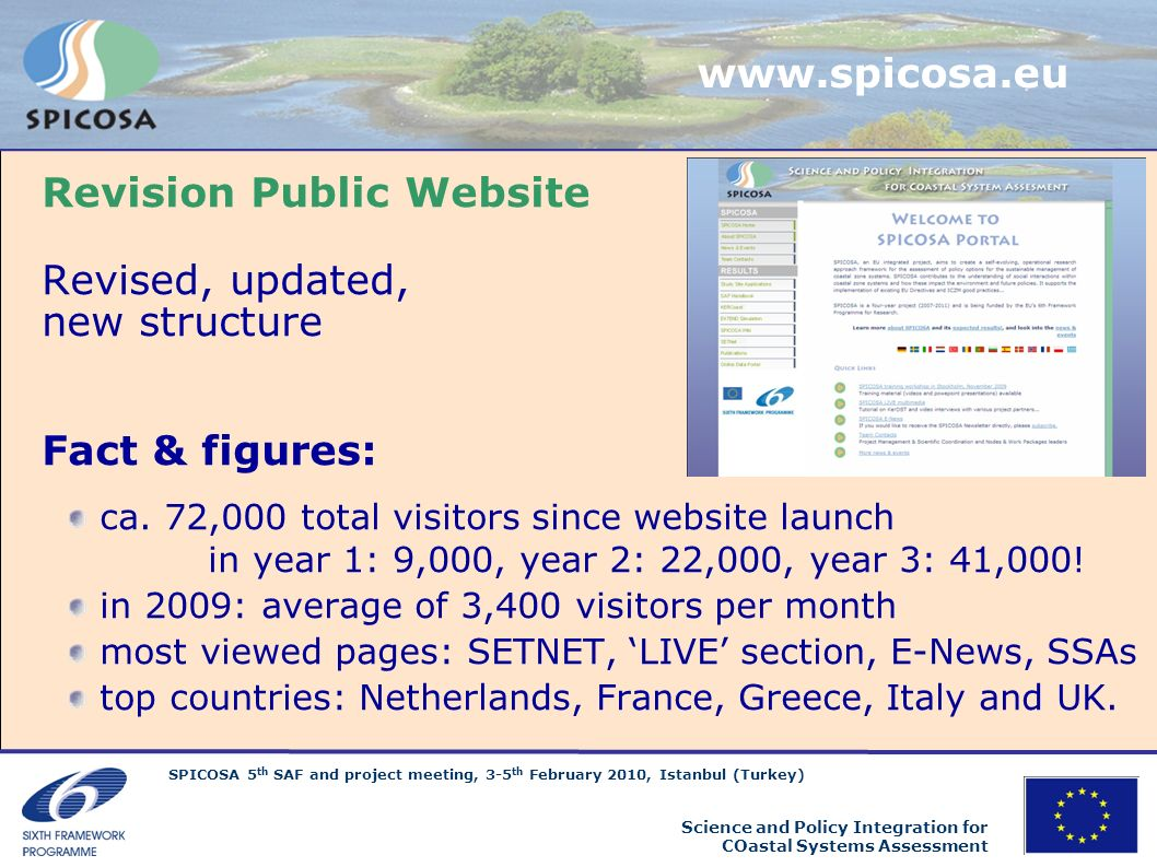 Revision Public Website Revised, updated, new structure