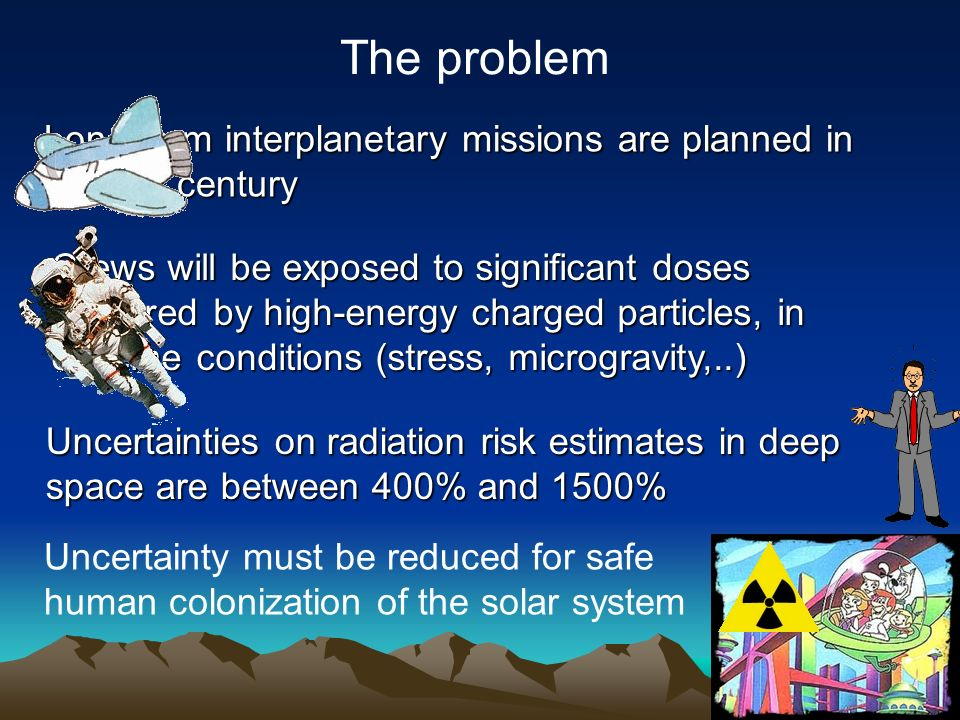 The problem Long-term interplanetary missions are planned in the XXI century.