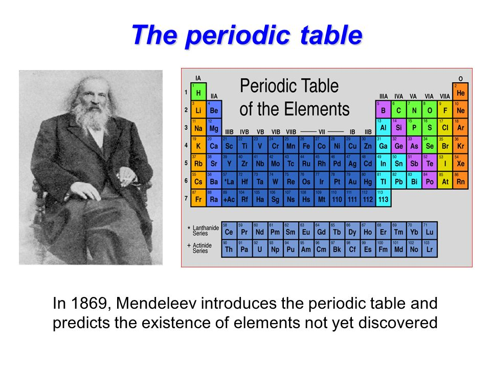The periodic table In 1869, Mendeleev introduces the periodic table and predicts the existence of elements not yet discovered.
