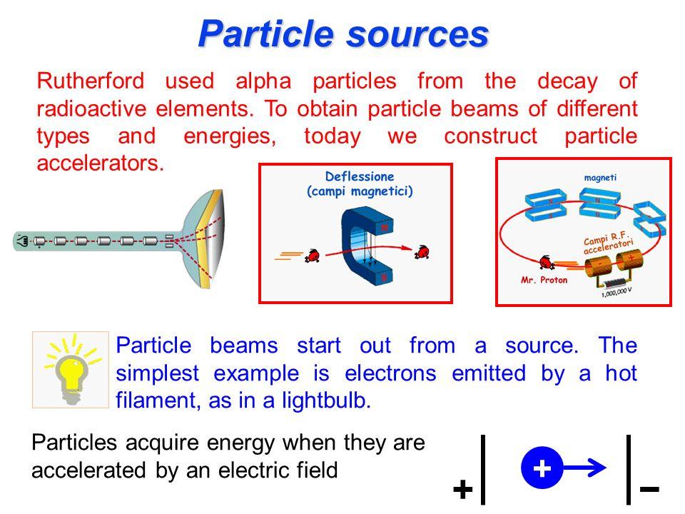 Particle sources