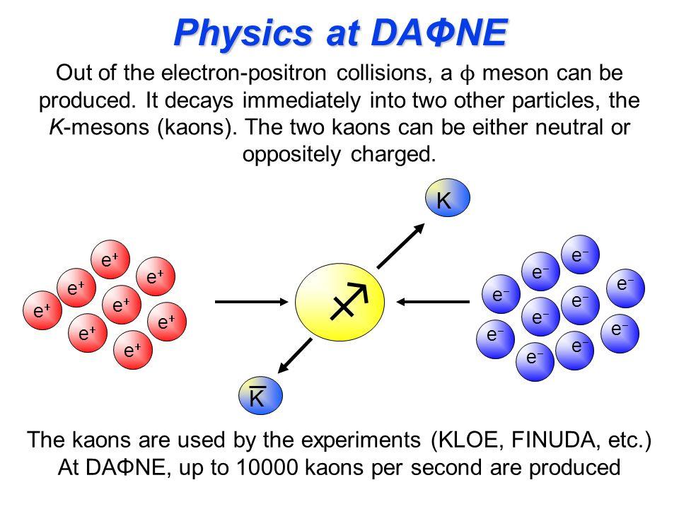 Physics at DAΦNE