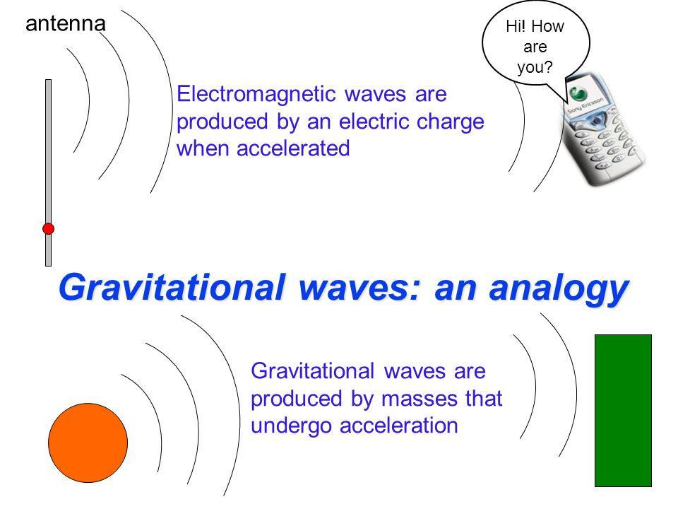 Gravitational waves: an analogy