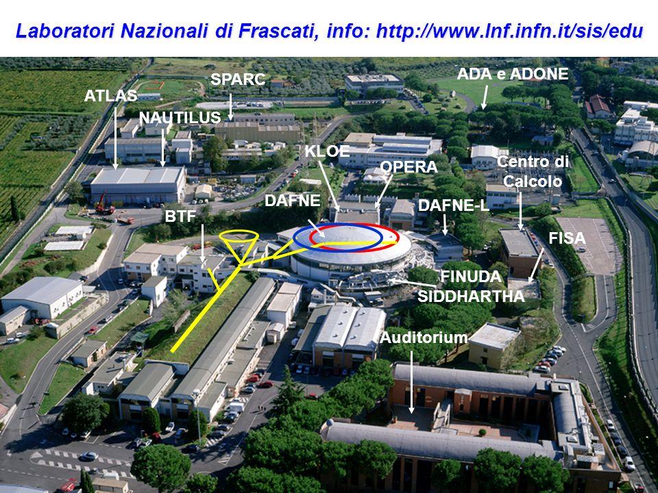 Laboratori Nazionali di Frascati, info: http://www.lnf.infn.it/sis/edu