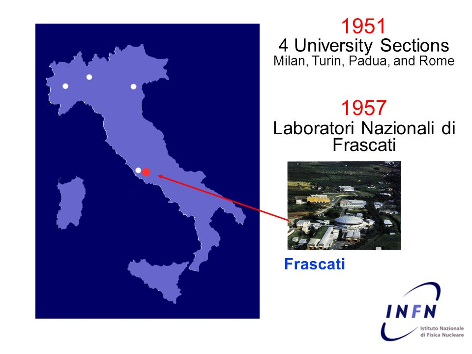1951 1957 4 University Sections Milan, Turin, Padua, and Rome
