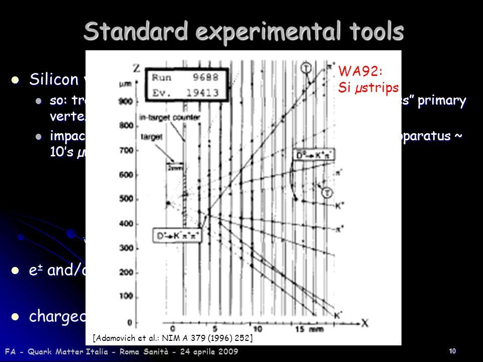 Standard experimental tools