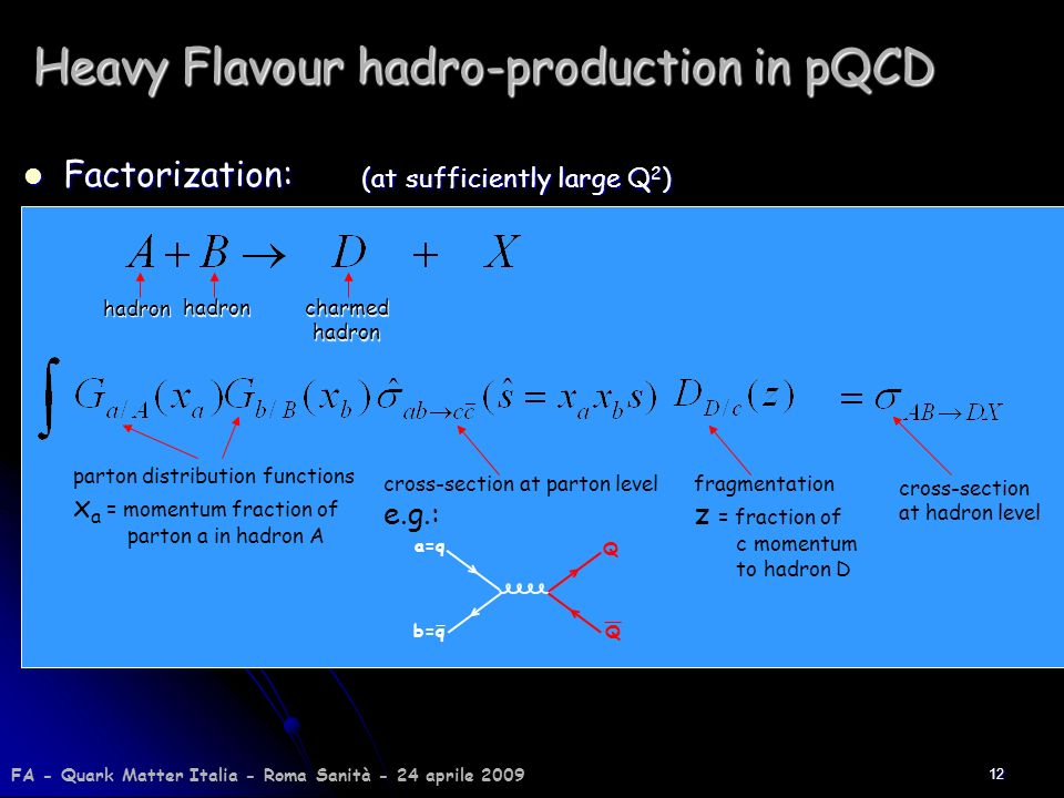 Heavy Flavour hadro-production in pQCD