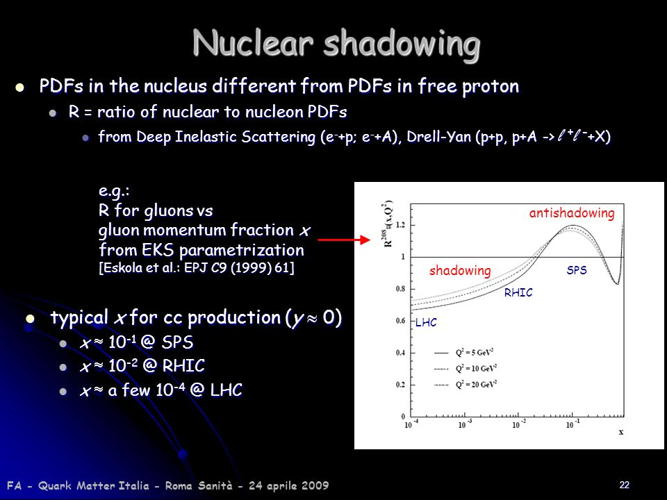 Nuclear shadowing PDFs in the nucleus different from PDFs in free proton. R = ratio of nuclear to nucleon PDFs.