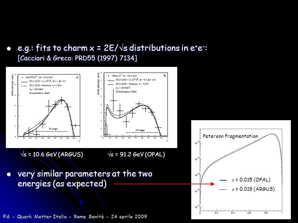 e.g.: fits to charm x = 2E/s distributions in e+e-: